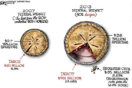 Chart-pie-debt-sequester