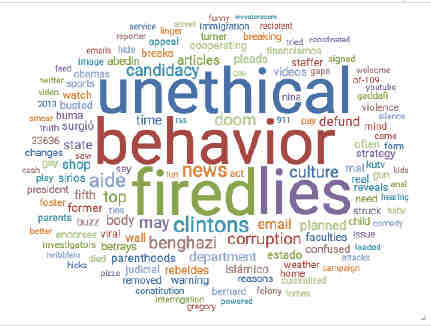 Dec1b1 social media word cloud