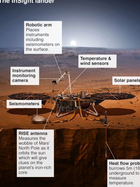 Mars-insight-mission-pic-1